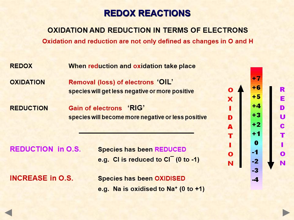 REDOXWhen reduction and oxidation take place OXIDATION Removal (loss) of electrons 'OIL' species will get less negative or more positive REDUCTIONGain