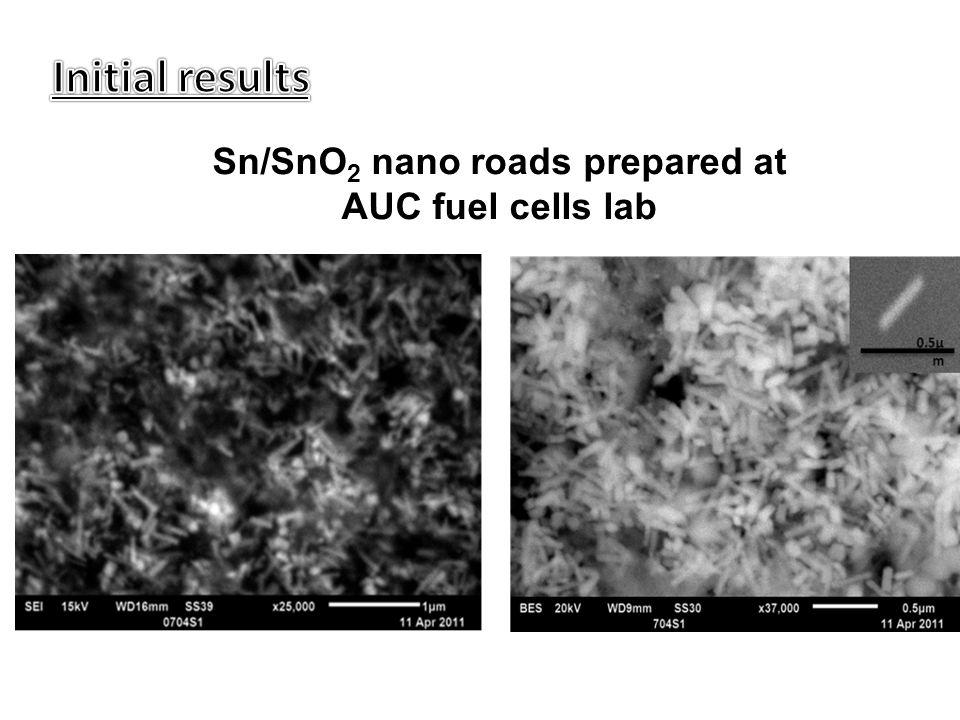 Sn/SnO 2 nano roads prepared at AUC fuel cells lab