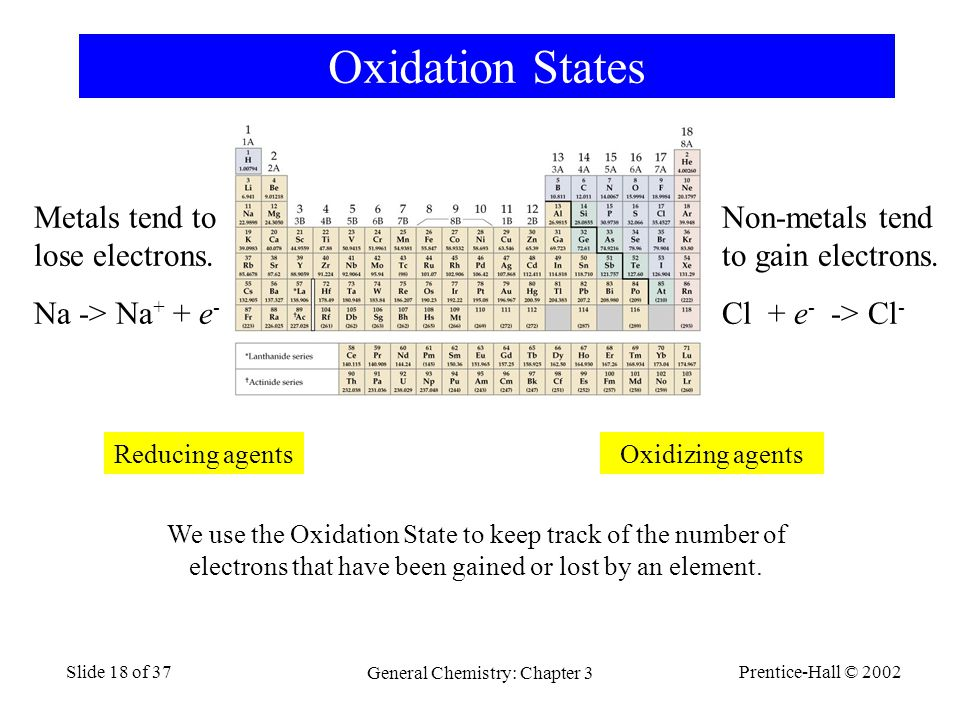 Prentice-Hall © 2002 General Chemistry: Chapter 3 Slide 18 of 37 Oxidation States Metals tend to lose electrons.