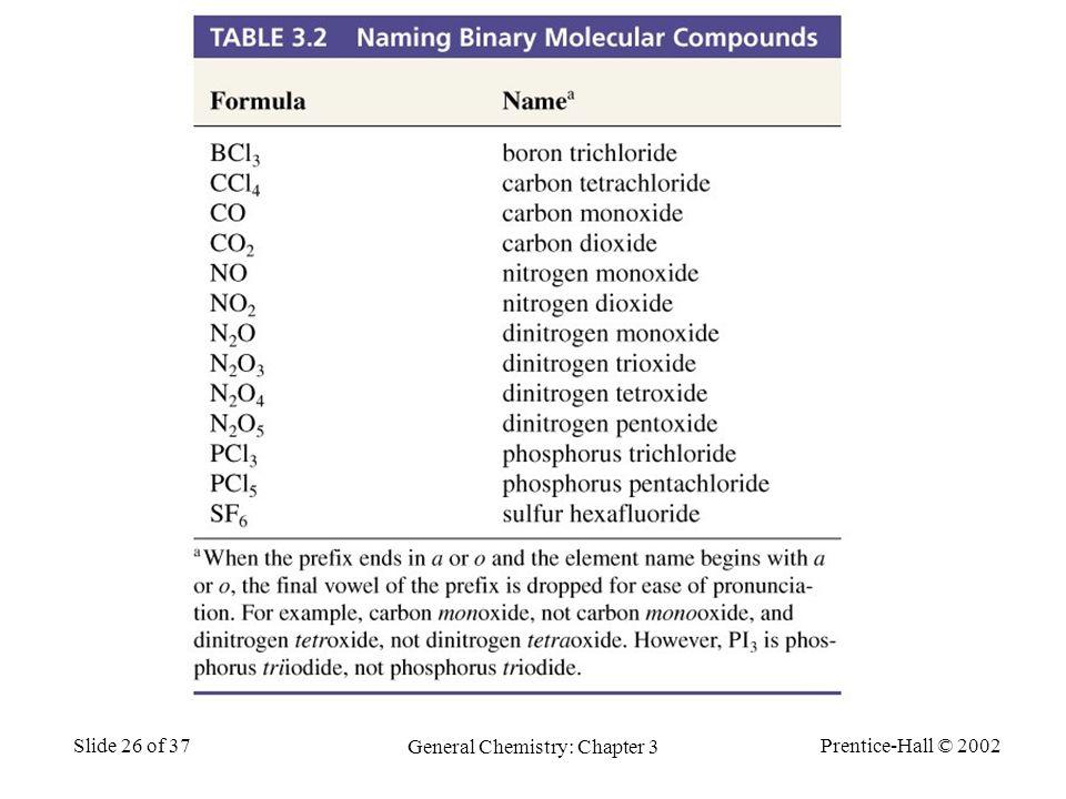 Prentice-Hall © 2002 General Chemistry: Chapter 3 Slide 26 of 37