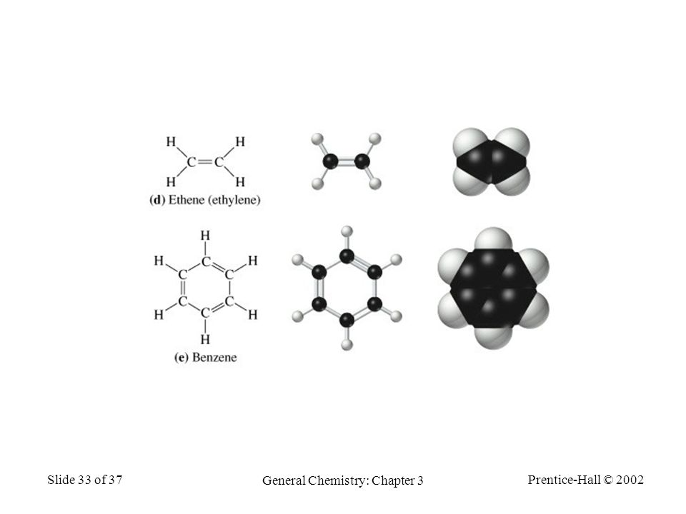Prentice-Hall © 2002 General Chemistry: Chapter 3 Slide 33 of 37 Visualizations of some hydrocarbons