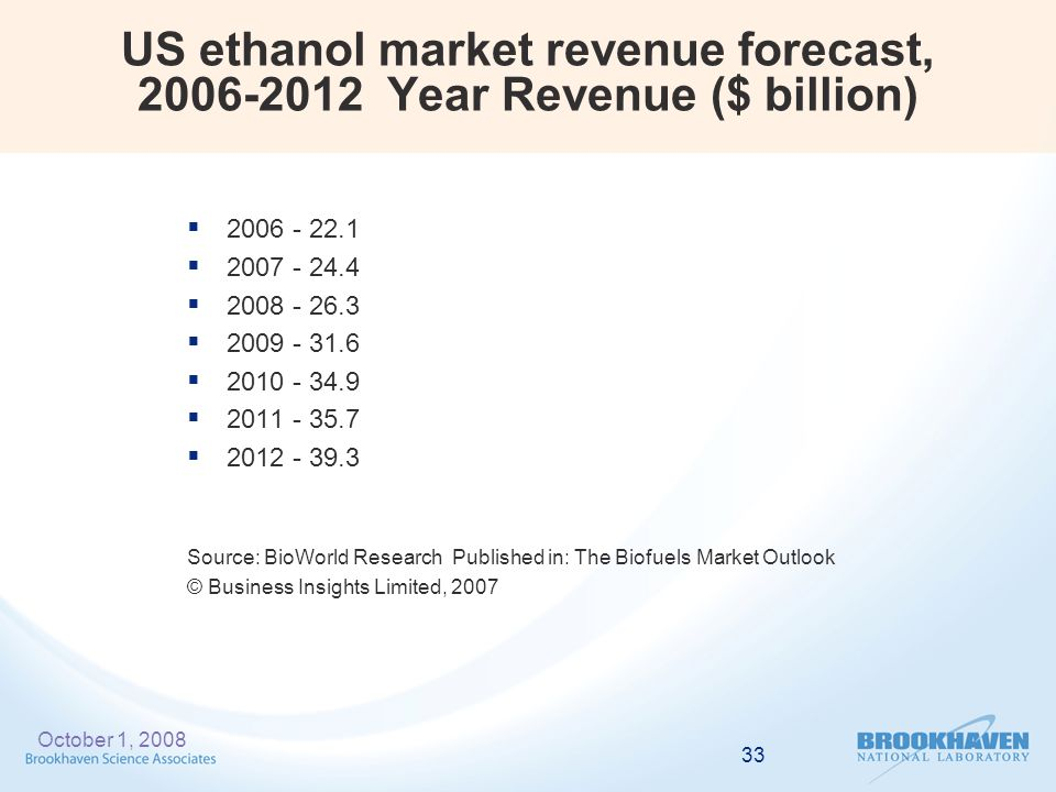 US ethanol market revenue forecast, 2006-2012 Year Revenue ($ billion)  2006 - 22.1  2007 - 24.4  2008 - 26.3  2009 - 31.6  2010 - 34.9  2011 - 35.7  2012 - 39.3 Source: BioWorld Research Published in: The Biofuels Market Outlook © Business Insights Limited, 2007 October 1, 2008 33