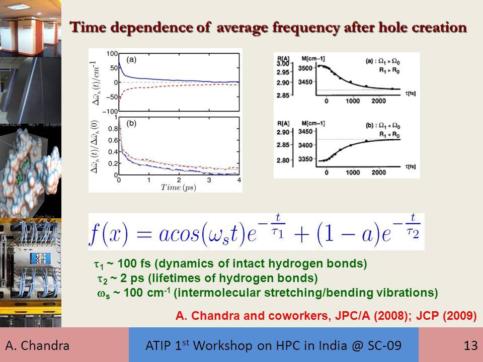 A. ChandraATIP 1 st Workshop on HPC in India @ SC-0913 Time dependence of average frequency after hole creation  1 ~ 100 fs (dynamics of intact hydro