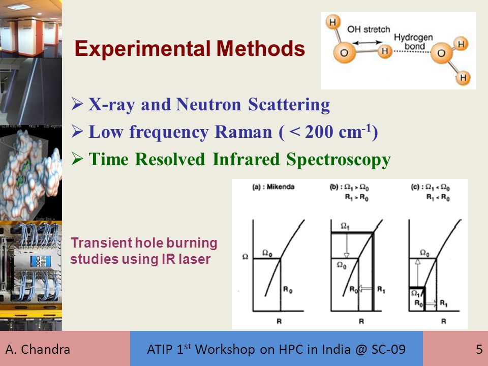 A. ChandraATIP 1 st Workshop on HPC in India @ SC-095 Experimental Methods  X-ray and Neutron Scattering  Low frequency Raman ( < 200 cm -1 )  Time