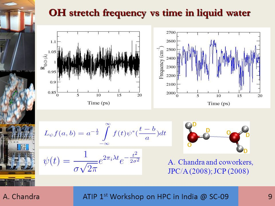 A. ChandraATIP 1 st Workshop on HPC in India @ SC-099 A.Chandra and coworkers, JPC/A (2008); JCP (2008) OH stretch frequency vs time in liquid water