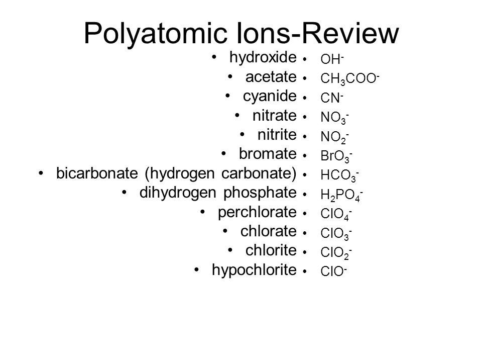 Polyatomic Ions-Review hydroxide acetate cyanide nitrate nitrite bromate bicarbonate (hydrogen carbonate) dihydrogen phosphate perchlorate chlorate chlorite hypochlorite OH - CH 3 COO - CN - NO 3 - NO 2 - BrO 3 - HCO 3 - H 2 PO 4 - ClO 4 - ClO 3 - ClO 2 - ClO -