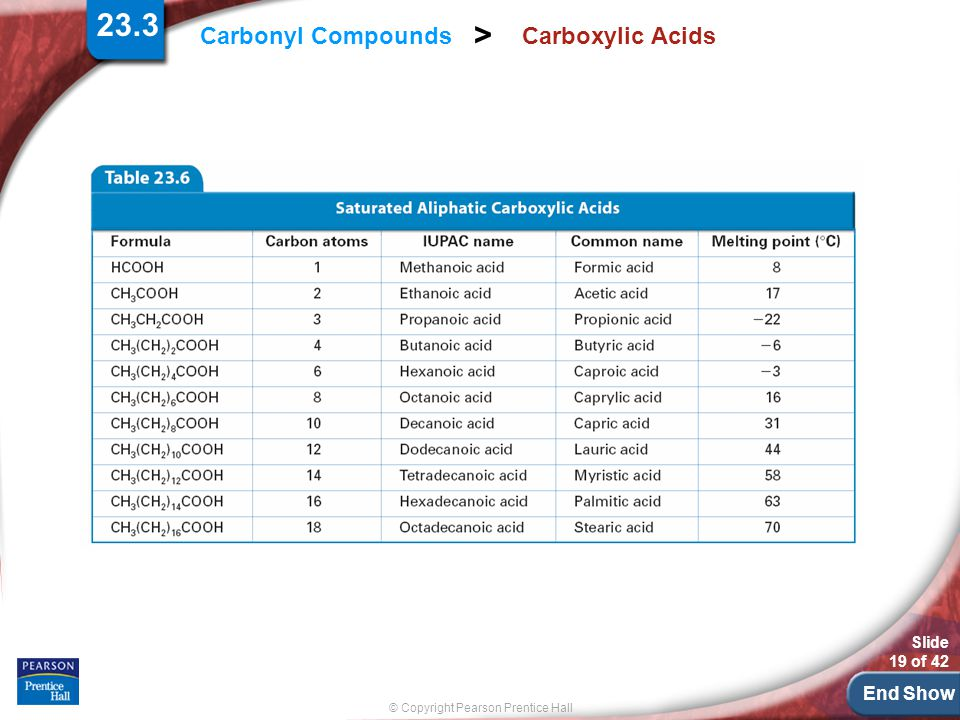 End Show Slide 19 of 42 © Copyright Pearson Prentice Hall Carbonyl Compounds > Carboxylic Acids 23.3
