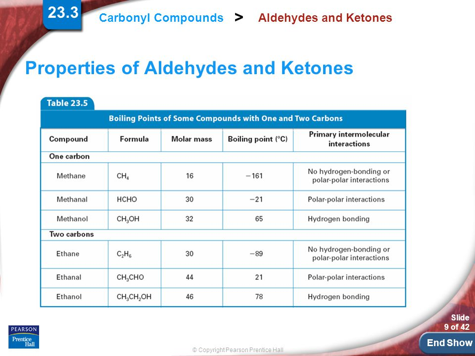 End Show Slide 9 of 42 © Copyright Pearson Prentice Hall Carbonyl Compounds > Aldehydes and Ketones Properties of Aldehydes and Ketones 23.3
