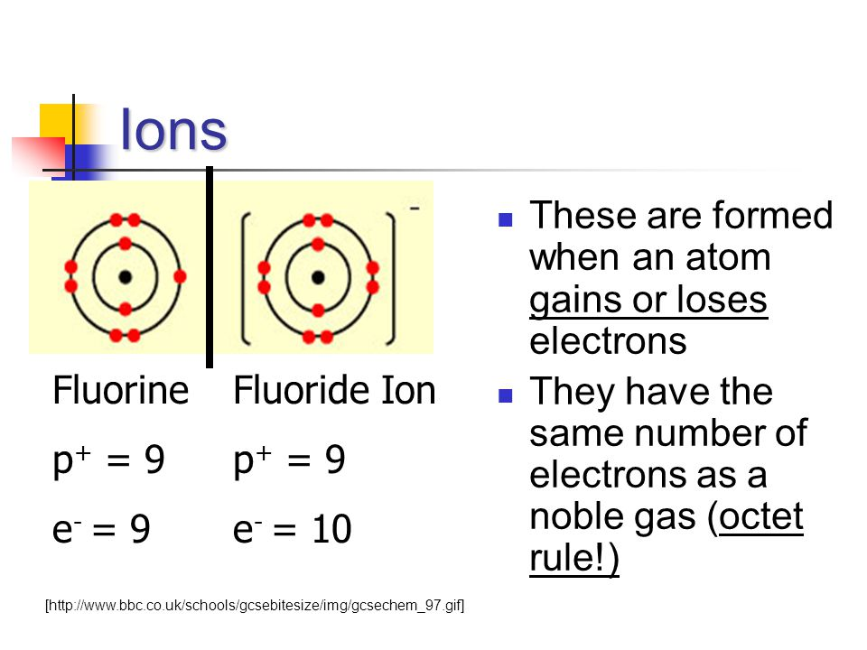 Ions These are formed when an atom gains or loses electrons They have the same number of electrons as a noble gas (octet rule!) Fluorine p + = 9 e - = 9 Fluoride Ion p + = 9 e - = 10 [http://www.bbc.co.uk/schools/gcsebitesize/img/gcsechem_97.gif]