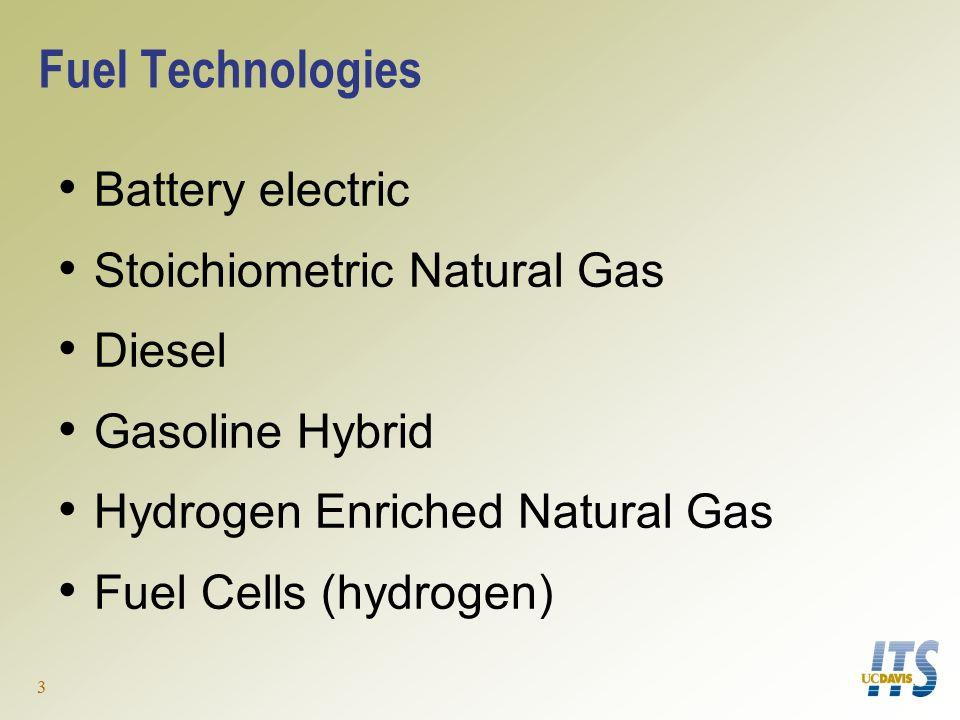 3 Fuel Technologies Battery electric Stoichiometric Natural Gas Diesel Gasoline Hybrid Hydrogen Enriched Natural Gas Fuel Cells (hydrogen)