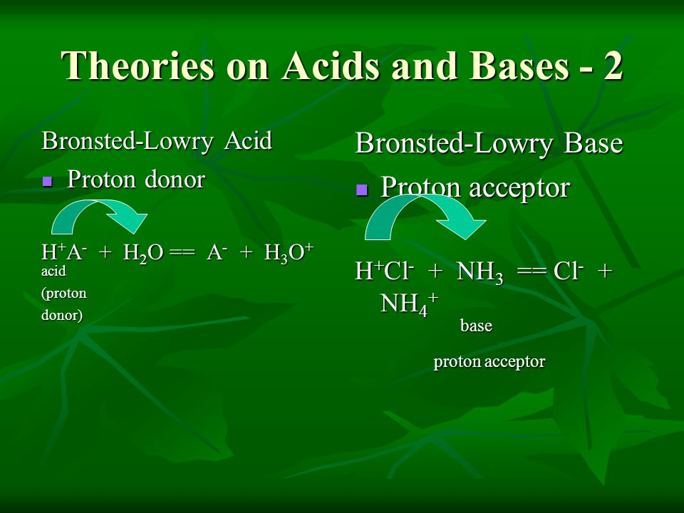 Theories on Acids and Bases - 2 Bronsted-Lowry Acid Proton donor Proton donor H + A - + H 2 O == A - + H 3 O + acid(protondonor) Bronsted-Lowry Base Proton acceptor Proton acceptor H + Cl - + NH 3 == Cl - + NH 4 + base base proton acceptor proton acceptor