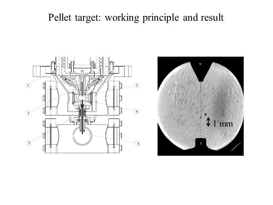 Pellet target: working principle and result 1 mm