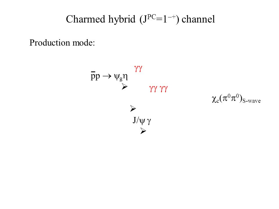 Charmed hybrid (J PC =1 –+ ) channel Production mode: pp   g      c (     ) S-wave  J/     e + e – (µ + µ – )  