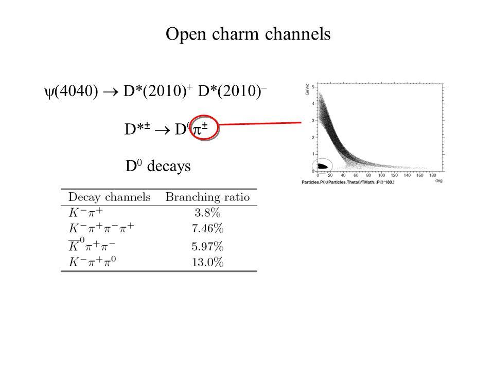 Open charm channels  D*(2010) + D*(2010) – D* ±  D 0  ± D 0 decays