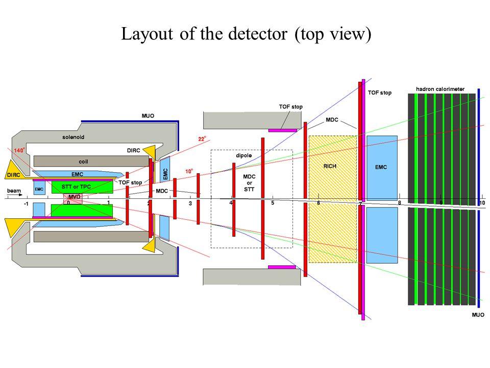 The Target Spectrometer