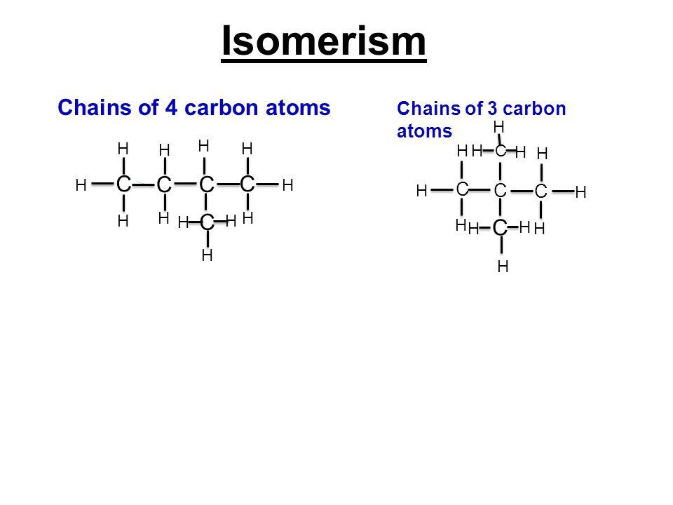 Isomerism Chains of 4 carbon atoms C H H H H C H H H H H H H H Chains of 3 carbon atoms C C C C H H H H H H CH H H H H H C C C
