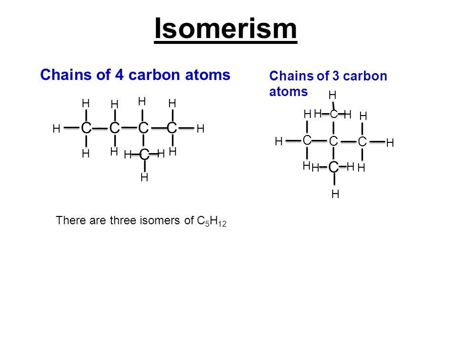 Isomerism Chains of 4 carbon atoms C C H H H H C H H H H H H H H Chains of 3 carbon atoms There are three isomers of C 5 H 12 C C C C H H H H H H CH H
