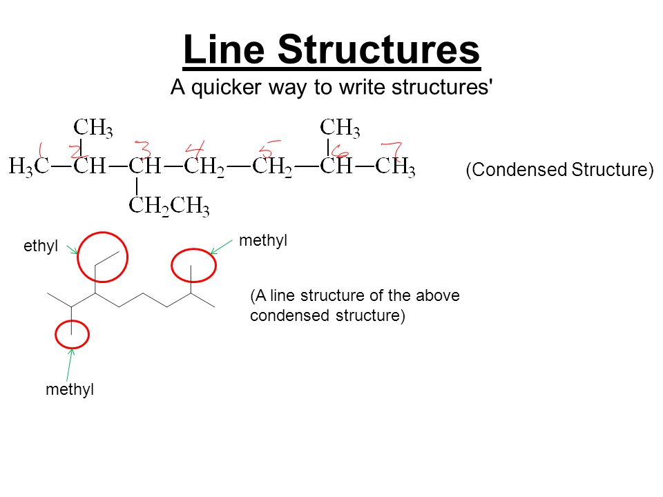 Line Structures A quicker way to write structures' (Condensed Structure) (A line structure of the above condensed structure) ethyl methyl