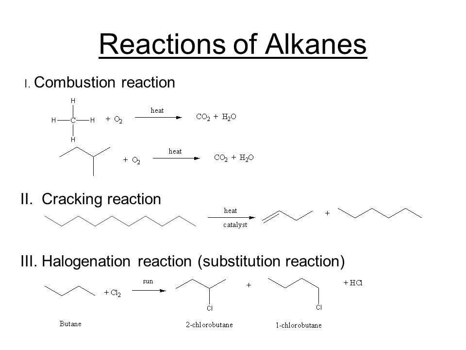Reactions of Alkanes I. Combustion reaction II. Cracking reaction III. Halogenation reaction (substitution reaction)