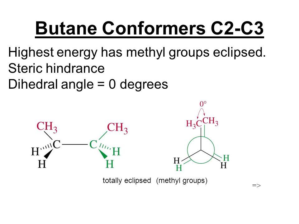 Butane Conformers C2-C3 Highest energy has methyl groups eclipsed.