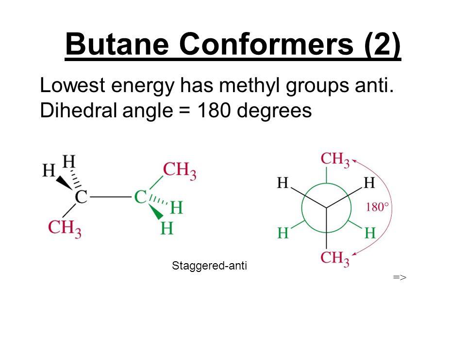 Butane Conformers (2) Lowest energy has methyl groups anti.
