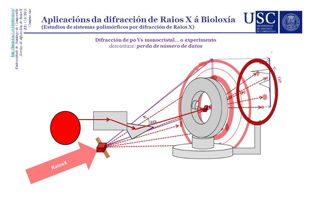 2Ө2Ө RaiosX http://imaisd.usc.es/riaidt/raiosx/ Universidade de Santiago de Compostela Servizo de difracción de RaiosX ED.