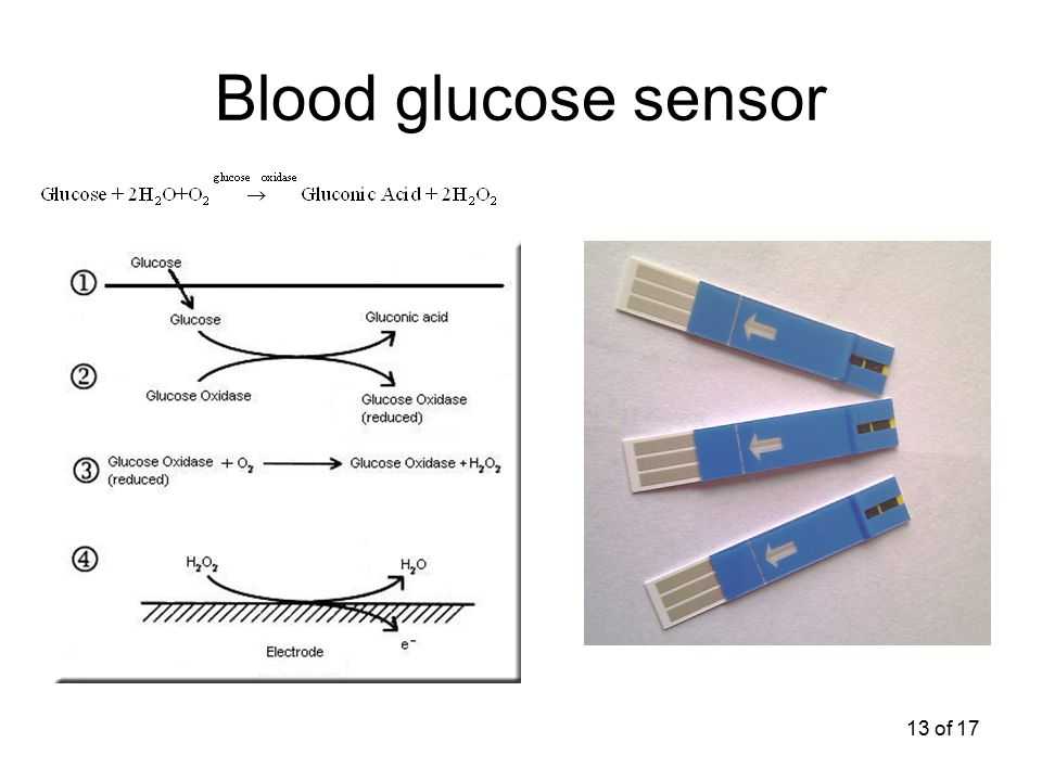13 of 17 Blood glucose sensor