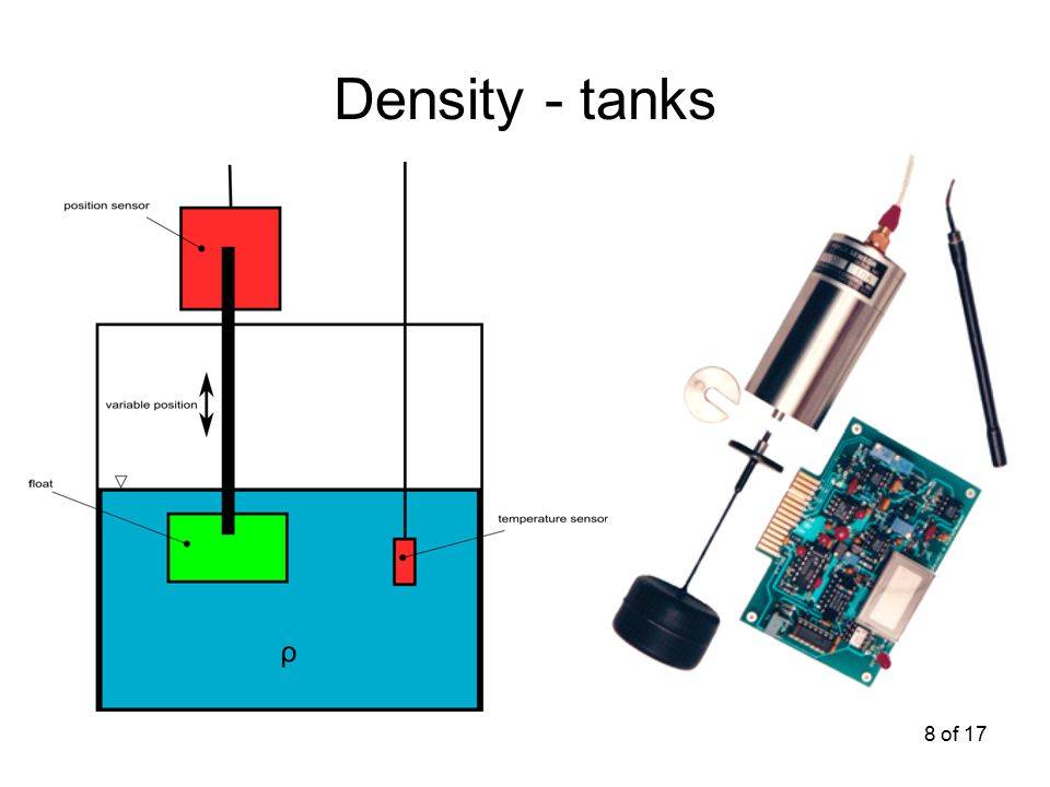 8 of 17 Density - tanks