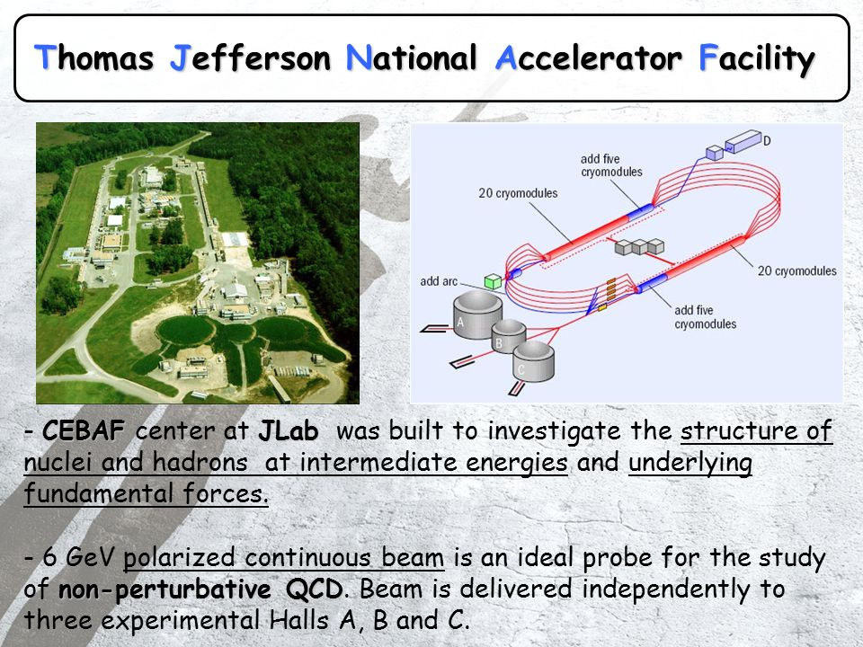 Thomas Jefferson National Accelerator Facility CEBAFJLab - CEBAF center at JLab was built to investigate the structure of nuclei and hadrons at intermediate energies and underlying fundamental forces.