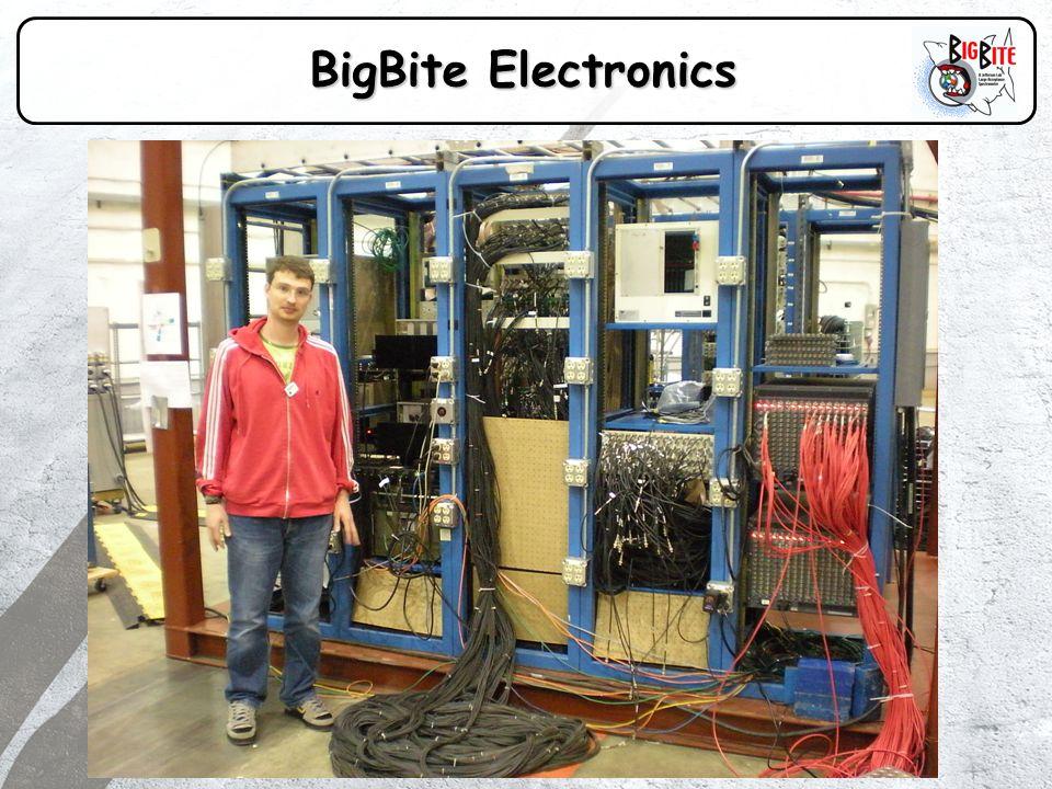 BigBite Electronics