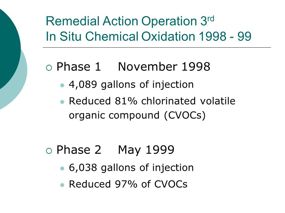 Remedial Action Operation 3 rd In Situ Chemical Oxidation 1998 - 99  Phase 1 November 1998 4,089 gallons of injection Reduced 81% chlorinated volatile organic compound (CVOCs)  Phase 2 May 1999 6,038 gallons of injection Reduced 97% of CVOCs