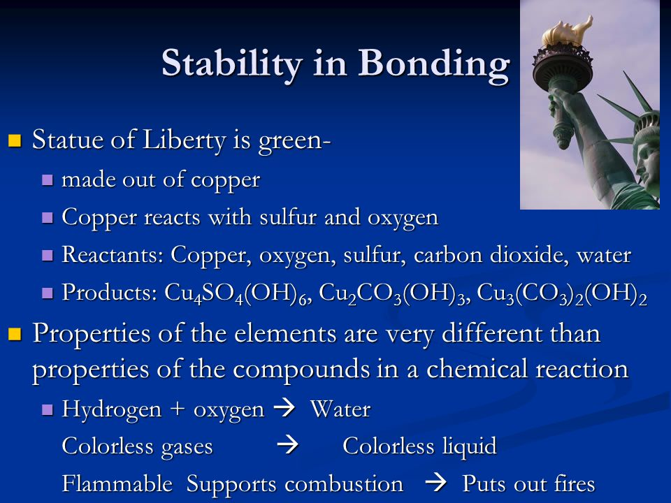 Stability in Bonding Statue of Liberty is green- Statue of Liberty is green- made out of copper made out of copper Copper reacts with sulfur and oxygen Copper reacts with sulfur and oxygen Reactants: Copper, oxygen, sulfur, carbon dioxide, water Reactants: Copper, oxygen, sulfur, carbon dioxide, water Products: Cu 4 SO 4 (OH) 6, Cu 2 CO 3 (OH) 3, Cu 3 (CO 3 ) 2 (OH) 2 Products: Cu 4 SO 4 (OH) 6, Cu 2 CO 3 (OH) 3, Cu 3 (CO 3 ) 2 (OH) 2 Properties of the elements are very different than properties of the compounds in a chemical reaction Properties of the elements are very different than properties of the compounds in a chemical reaction Hydrogen + oxygen  Water Hydrogen + oxygen  Water Colorless gases  Colorless liquid Colorless gases  Colorless liquid Flammable Supports combustion  Puts out fires