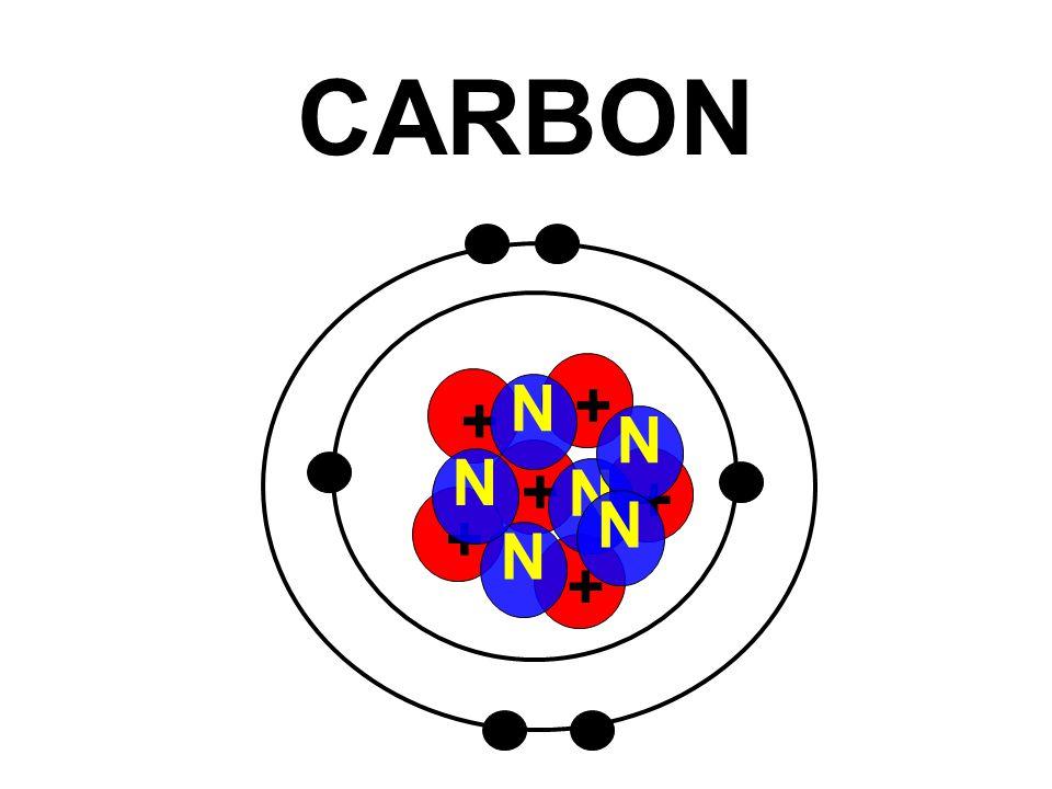 CARBON + + + + + + N N N N N N