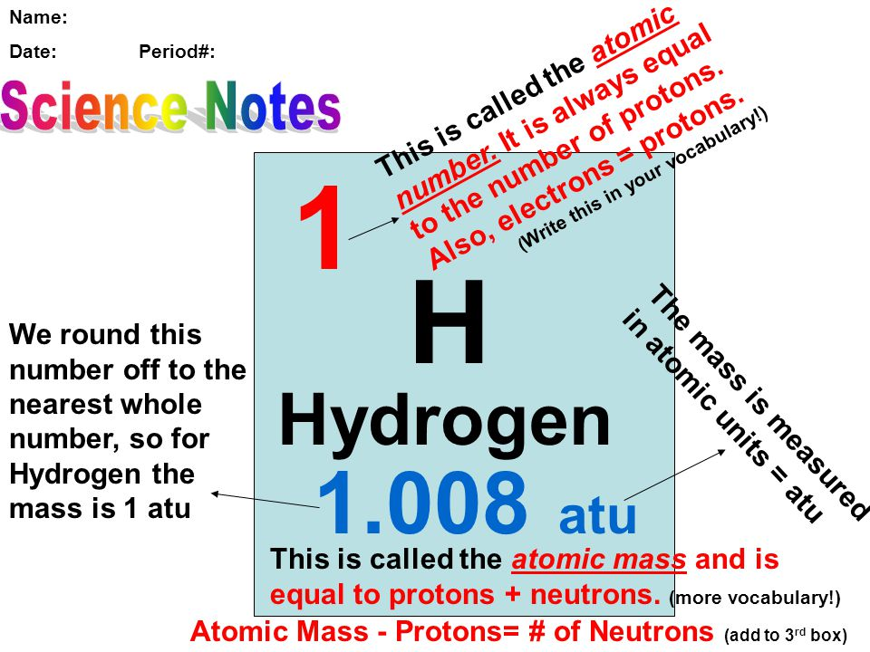 1 H Hydrogen 1.008 atu 1 atomic number = protons = electrons atomic units = atu atomic mass = protons + neutrons Round this number off to the nearest whole number Ex: 1.008 1.0 Name: Date: Period#: Atomic mass – Atomic # = # of Neutrons Make your Notes pg.