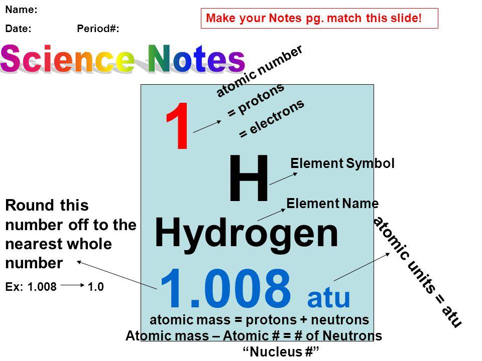 1 H Hydrogen 1 atu 1 Lets draw a hydrogen atom… = protons = electrons = protons + neutrons +