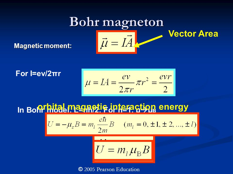 Bohr magneton Magnetic moment: Vector Area For I=ev/2πr © 2005 Pearson Education In Bohr model, L=nh/2. For n=1, µ  µ B orbital magnetic interaction
