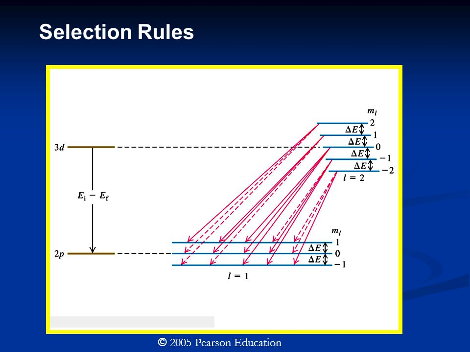 © 2005 Pearson Education Selection Rules