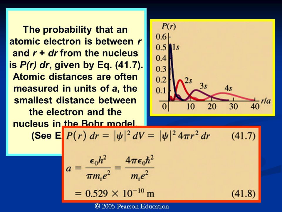 The probability that an atomic electron is between r and r + dr from the nucleus is P(r) dr, given by Eq. (41.7). Atomic distances are often measured