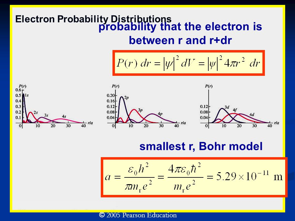 probability that the electron is between r and r+dr smallest r, Bohr model © 2005 Pearson Education Electron Probability Distributions