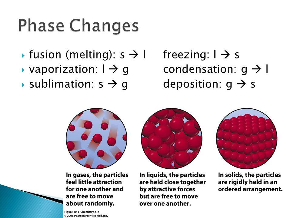  fusion (melting): s  lfreezing: l  s  vaporization: l  gcondensation: g  l  sublimation: s  gdeposition: g  s