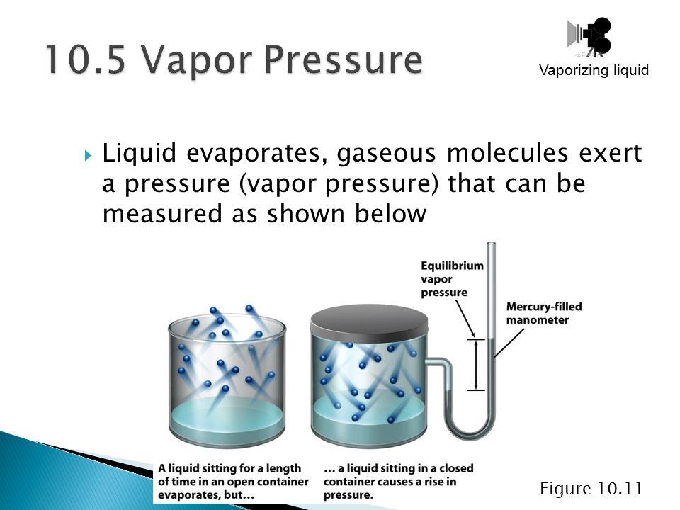  Liquid evaporates, gaseous molecules exert a pressure (vapor pressure) that can be measured as shown below Figure 10.11 Vaporizing liquid