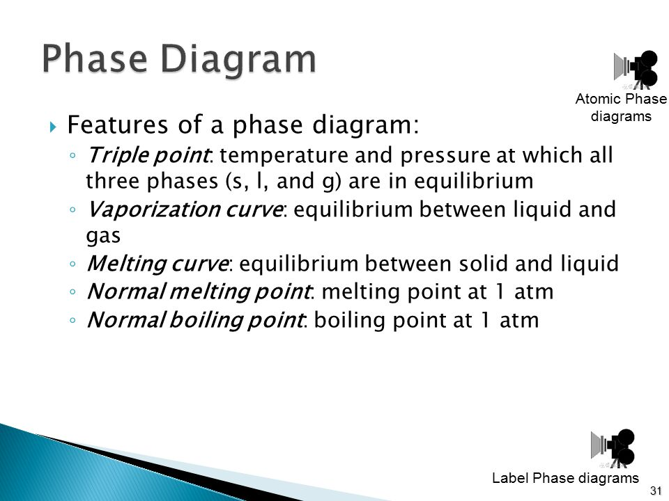  Features of a phase diagram: ◦ Triple point: temperature and pressure at which all three phases (s, l, and g) are in equilibrium ◦ Vaporization curve: equilibrium between liquid and gas ◦ Melting curve: equilibrium between solid and liquid ◦ Normal melting point: melting point at 1 atm ◦ Normal boiling point: boiling point at 1 atm 31 Label Phase diagrams Atomic Phase diagrams