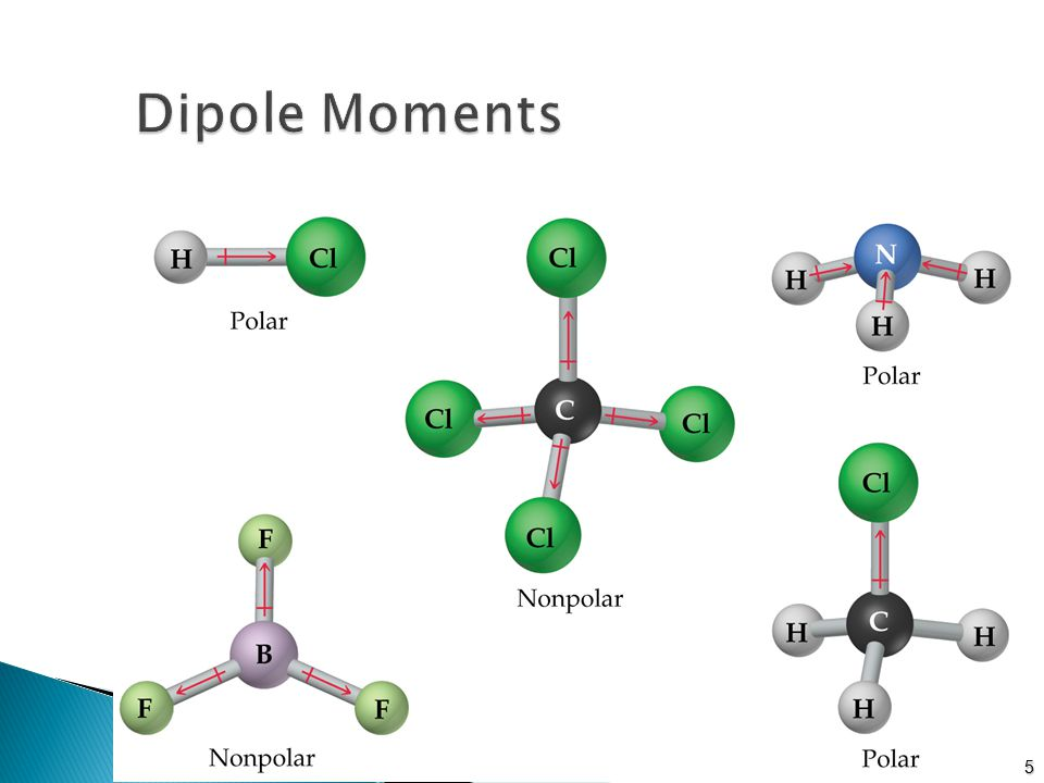  Bonds: attractive forces within molecules  Intermolecular Forces (IMF): attractive forces between molecules  Intermolecular forces are WEAKER than bonds (intramolecular forces), but have profound effects on the properties of liquids 431 kJ/mol 16 kJ/mol