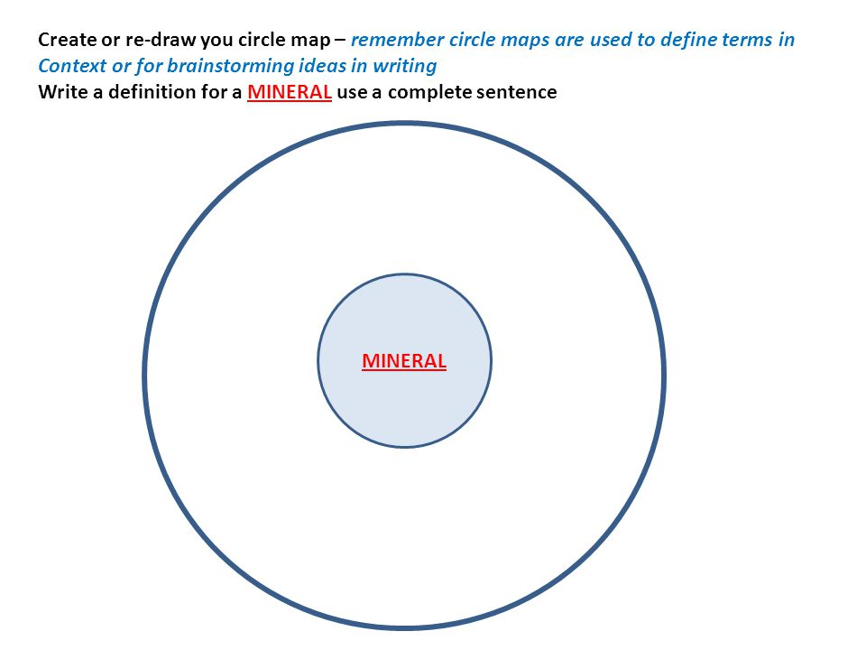 Create or re-draw you circle map – remember circle maps are used to define terms in Context or for brainstorming ideas in writing Write a definition for a MINERAL use a complete sentence MINERAL
