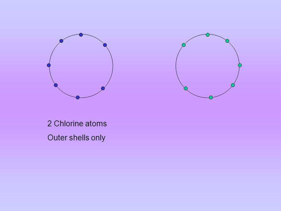 2 Chlorine atoms Outer shells only