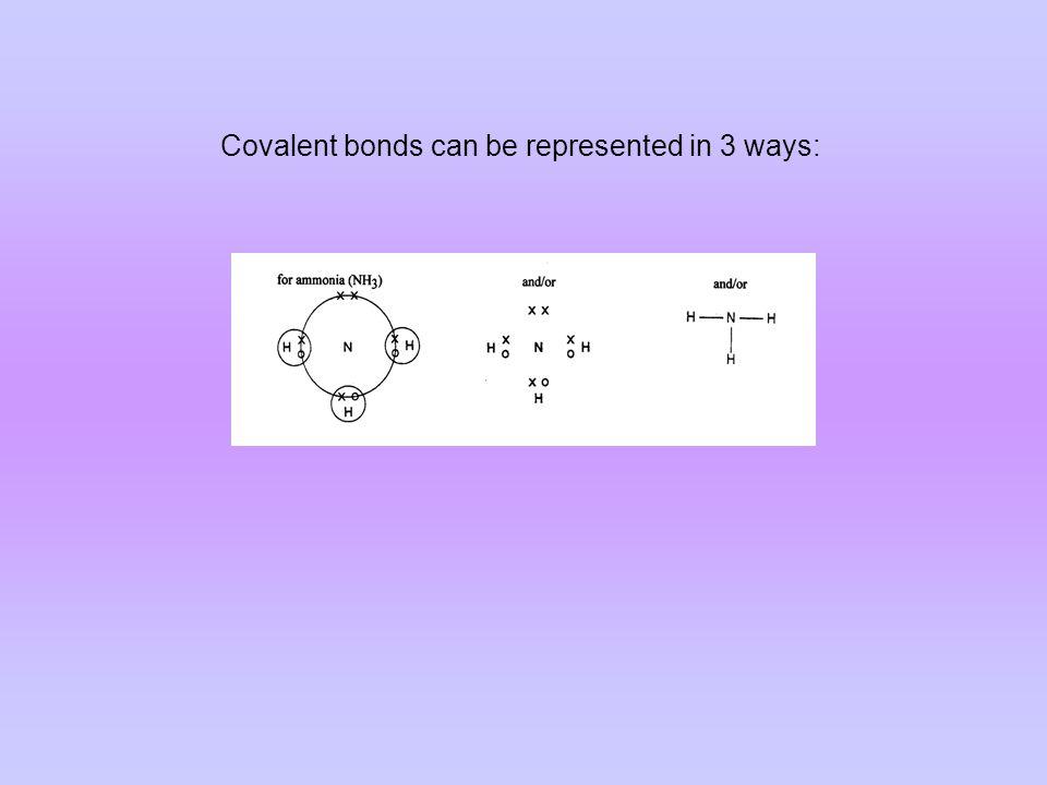 Cl Chlorine Cl 2 Cl