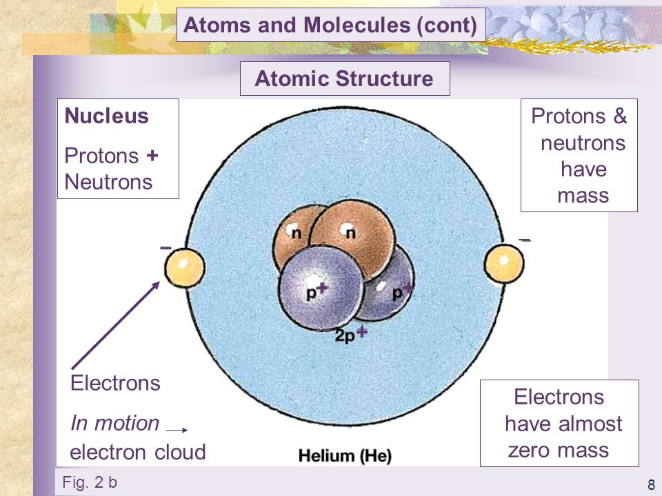 39 Inorganic Compounds (cont) Inorganic compounds are small molecules that do not contain C and H atoms as the main ones with one exception, carbon dioxide (CO 2 ) which is considered to be inorganic.