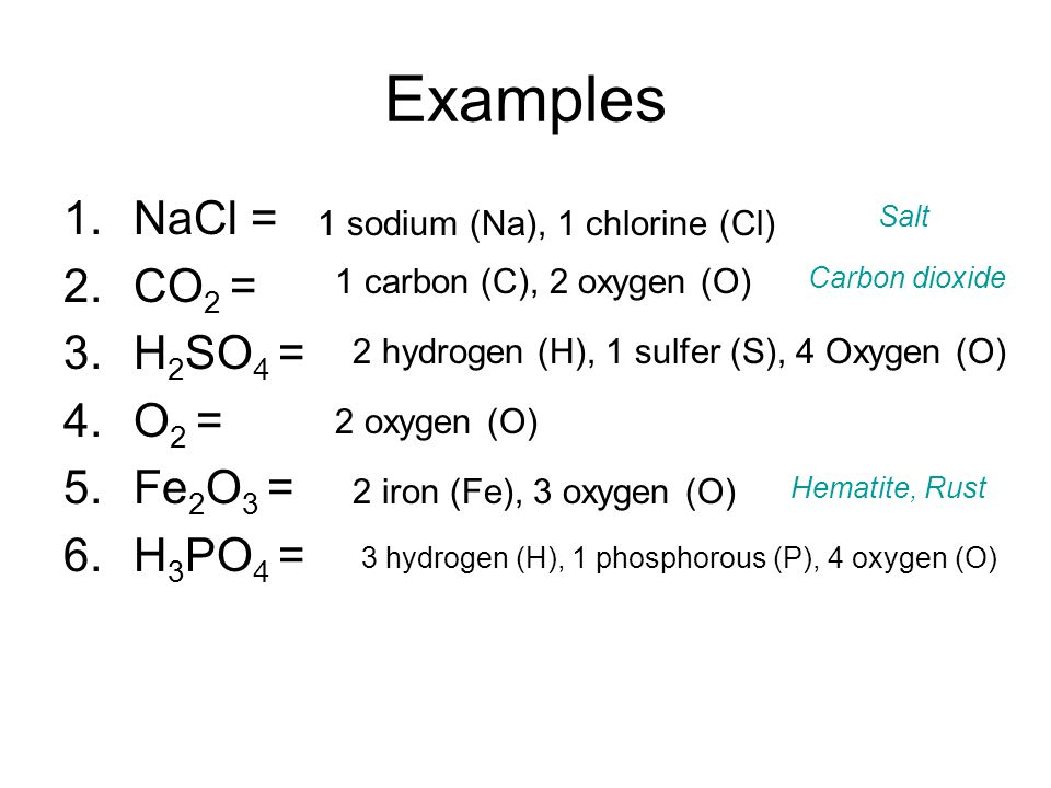 Examples 1.NaCl = 2.CO 2 = 3.H 2 SO 4 = 4.O 2 = 5.Fe 2 O 3 = 6.H 3 PO 4 = 1 sodium (Na), 1 chlorine (Cl) Salt 1 carbon (C), 2 oxygen (O) 2 hydrogen (H), 1 sulfer (S), 4 Oxygen (O) 2 oxygen (O) 2 iron (Fe), 3 oxygen (O) 3 hydrogen (H), 1 phosphorous (P), 4 oxygen (O) Carbon dioxide Hematite, Rust
