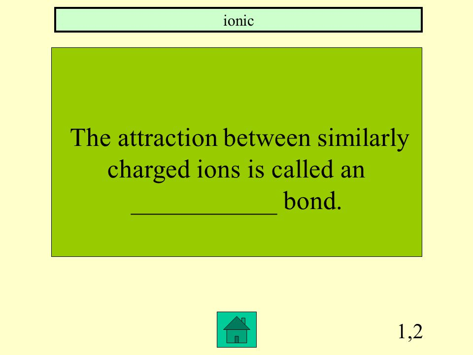 1,2 The attraction between similarly charged ions is called an ___________ bond. ionic