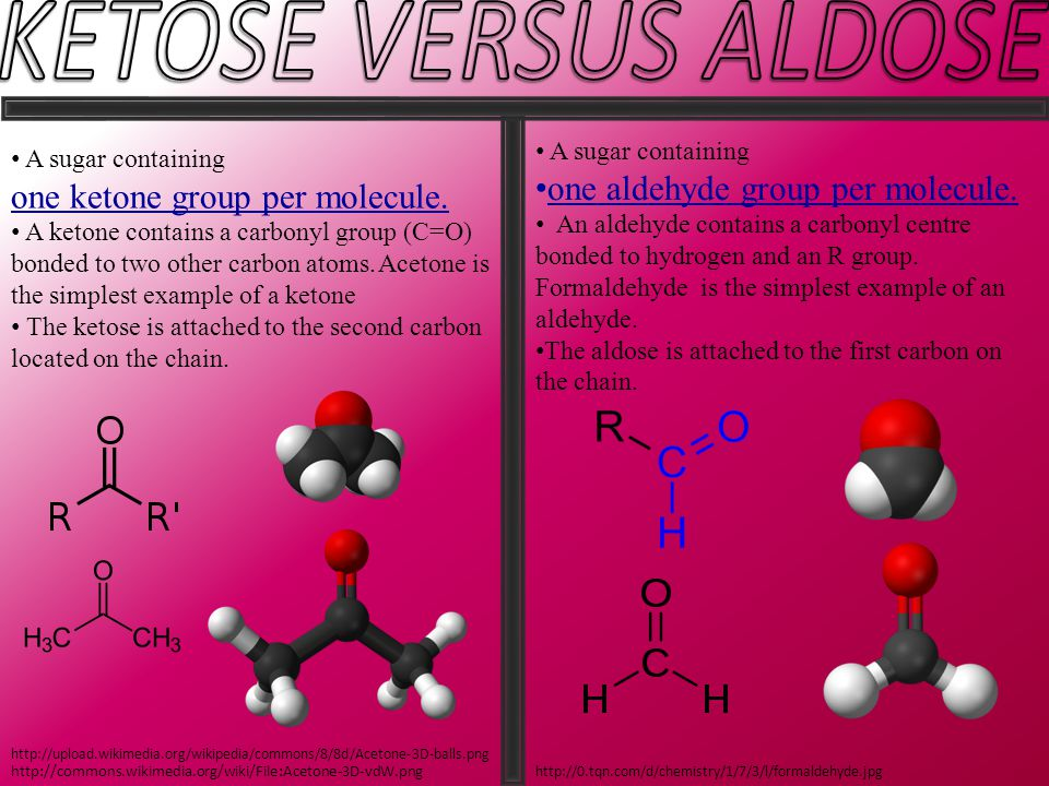 1.Each name ends with the suffix ose 2.Classified by the number of carbons (triose, tetrose, pentose, hexose, heptose...) For each carbon chain there is one oxygen for each carbon 3.Classified by the type of carbonyl group: ALDOSE (-CHO) carbonyl on carbon-1 (aldehyde) * use the prefix aldo KETOSE (C=O) carbonyl on carbon-2 (ketone) * use the prefic keto EXAMPLE: RIBOSE = aldopentose FRUCTOSE = ketohexose C C C C C O H Aldopentose C C=O C C C C Ketohexose